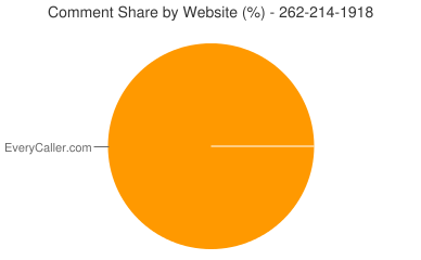 Comment Share 262-214-1918